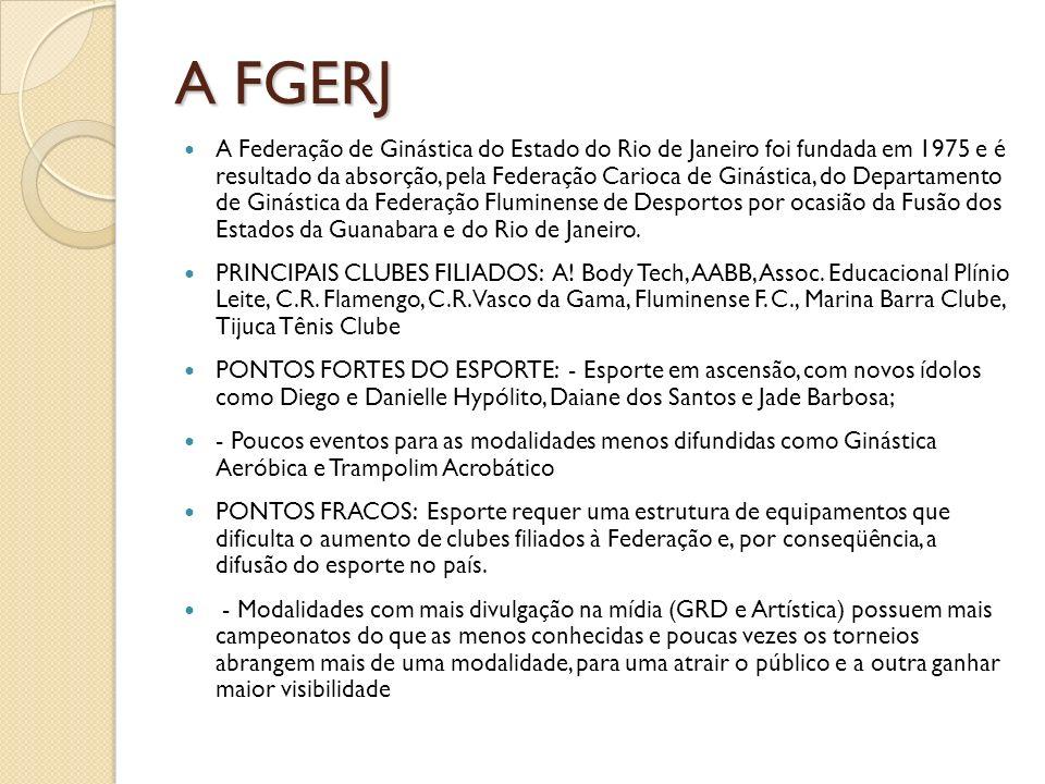 A FGERJ A Federação de Ginástica do Estado do Rio de Janeiro foi fundada em 1975 e é resultado da absorção, pela Federação Carioca de Ginástica, do De