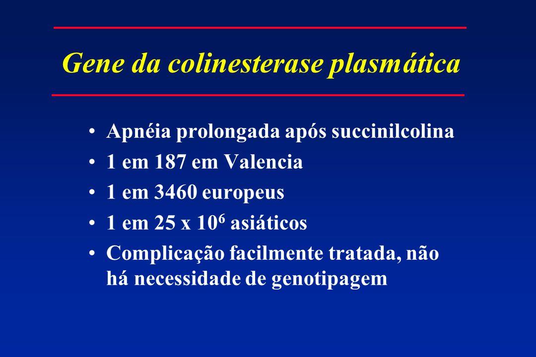 Gene da colinesterase plasmática Apnéia prolongada após succinilcolina 1 em 187 em Valencia 1 em 3460 europeus 1 em 25 x 10 6 asiáticos Complicação fa