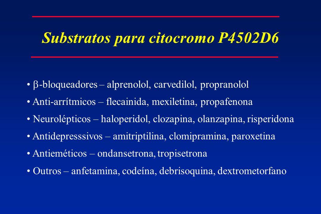 Substratos para citocromo P4502D6 -bloqueadores – alprenolol, carvedilol, propranolol Anti-arrítmicos – flecainida, mexiletina, propafenona Neurolépti