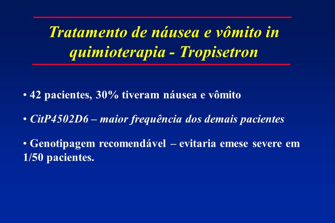 Tratamento de náusea e vômito in quimioterapia - Tropisetron 42 pacientes, 30% tiveram náusea e vômito CitP4502D6 – maior frequência dos demais pacien