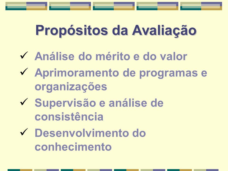Propósitos da Avaliação Análise do mérito e do valor Aprimoramento de programas e organizações Supervisão e análise de consistência Desenvolvimento do