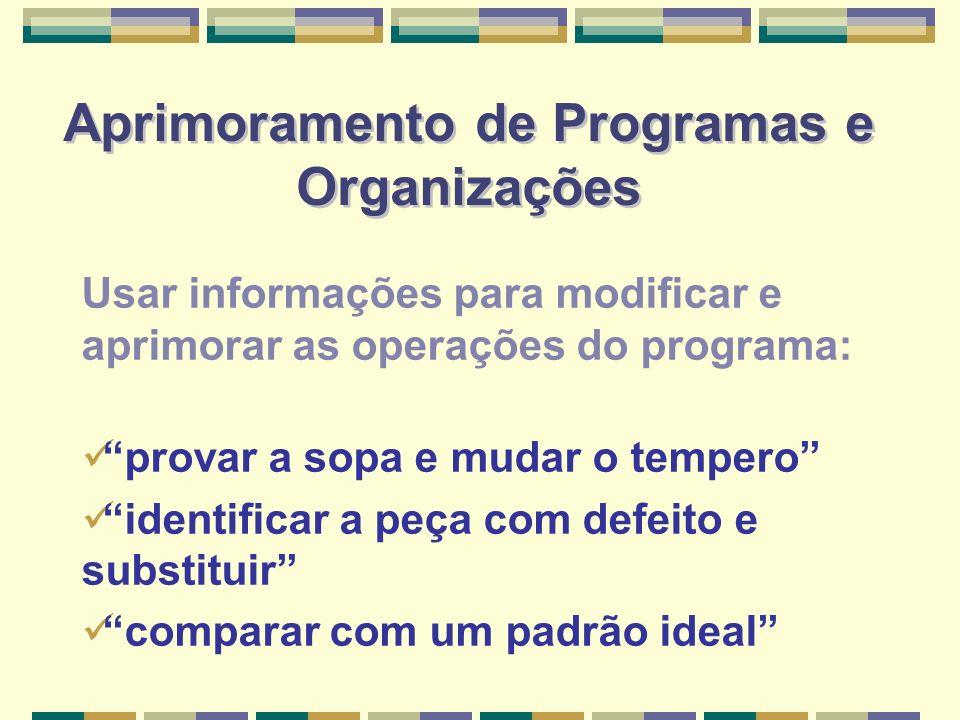 Aprimoramento de Programas e Organizações Usar informações para modificar e aprimorar as operações do programa: provar a sopa e mudar o tempero identi