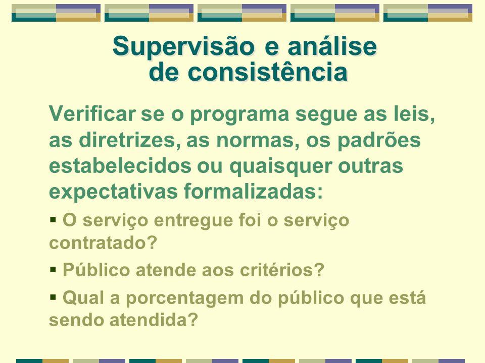 Verificar se o programa segue as leis, as diretrizes, as normas, os padrões estabelecidos ou quaisquer outras expectativas formalizadas: O serviço ent