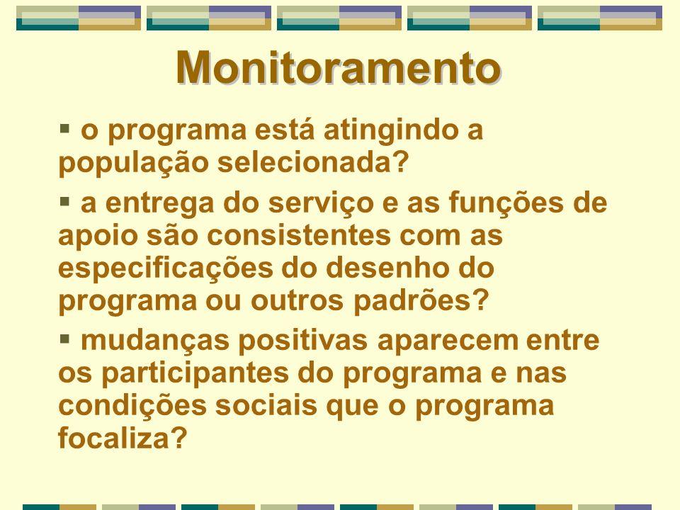 Monitoramento o programa está atingindo a população selecionada? a entrega do serviço e as funções de apoio são consistentes com as especificações do
