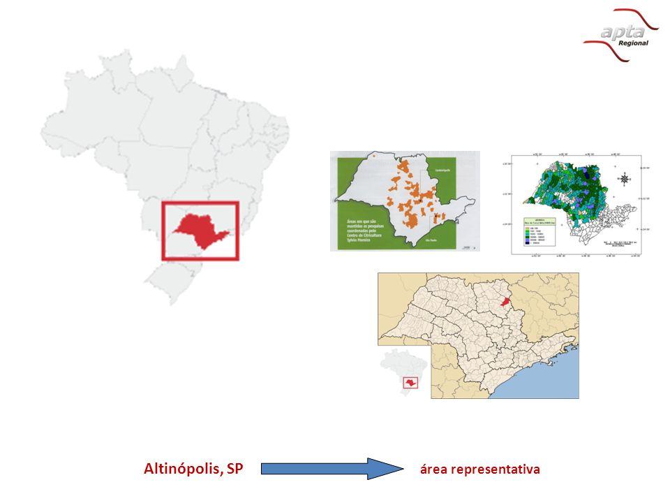 Altinópolis, SP área representativa