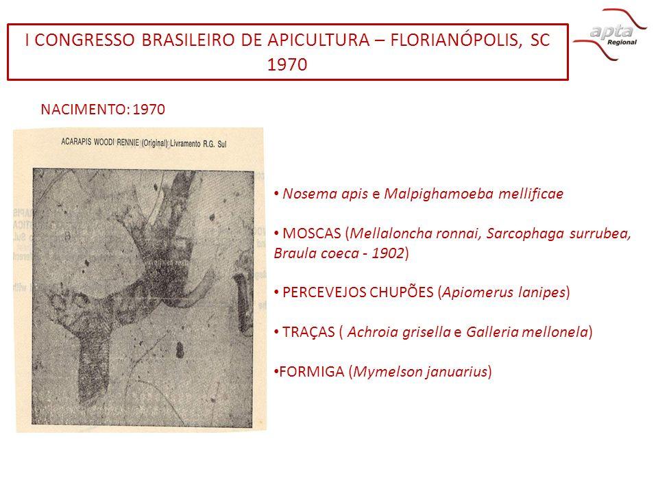 NACIMENTO: 1970 I CONGRESSO BRASILEIRO DE APICULTURA – FLORIANÓPOLIS, SC 1970 Nosema apis e Malpighamoeba mellificae MOSCAS (Mellaloncha ronnai, Sarco