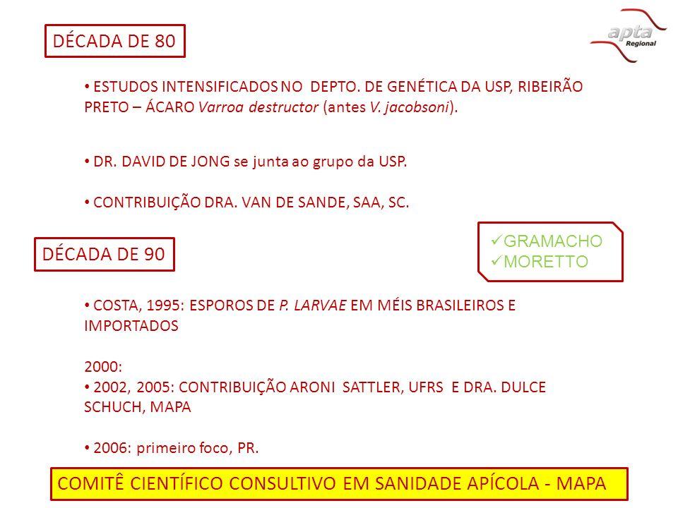 DÉCADA DE 90 COSTA, 1995: ESPOROS DE P. LARVAE EM MÉIS BRASILEIROS E IMPORTADOS 2000: 2002, 2005: CONTRIBUIÇÃO ARONI SATTLER, UFRS E DRA. DULCE SCHUCH