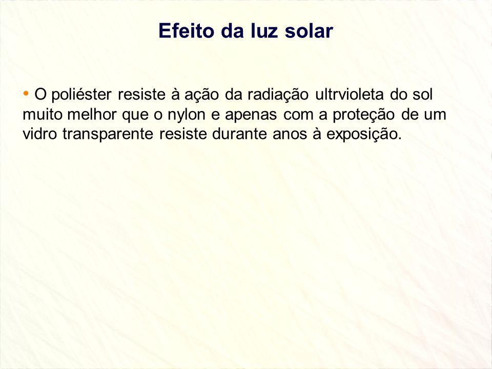 Efeito da luz solar O poliéster resiste à ação da radiação ultrvioleta do sol muito melhor que o nylon e apenas com a proteção de um vidro transparent