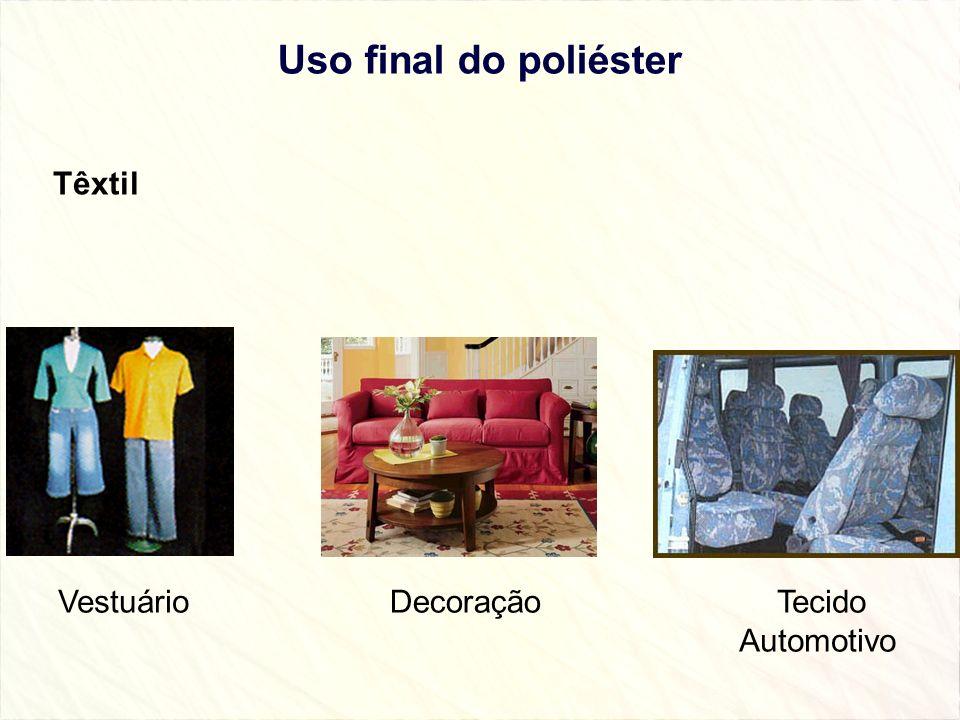 Uso final do poliéster Têxtil Vestuário Decoração Tecido Automotivo