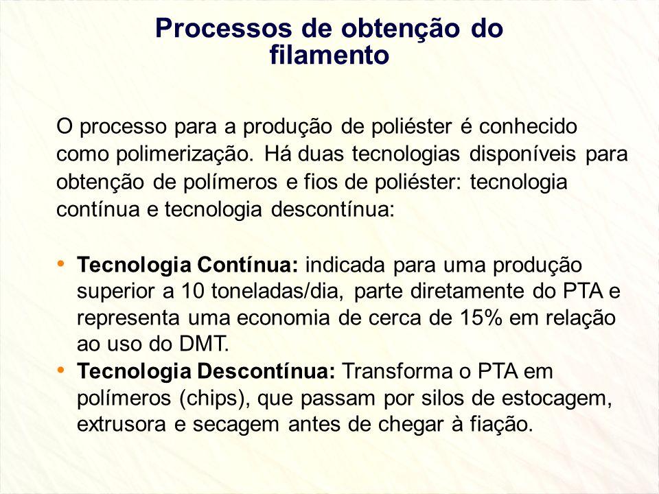 Processos de obtenção do filamento O processo para a produção de poliéster é conhecido como polimerização. Há duas tecnologias disponíveis para obtenç