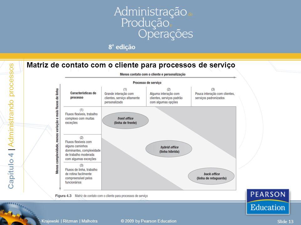 Matriz de contato com o cliente para processos de serviço Krajewski | Ritzman | Malhotra© 2009 by Pearson Education Slide 13 Capítulo 4 | Administrando processos