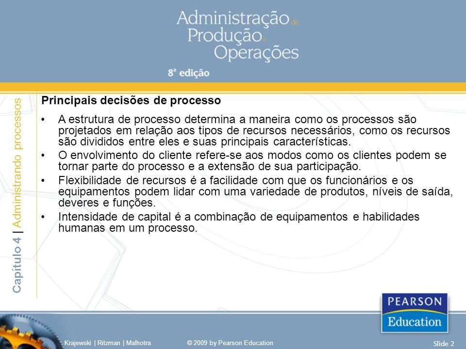 Principais decisões para um projeto de processo eficaz Krajewski | Ritzman | Malhotra© 2009 by Pearson Education Slide 3 Capítulo 4 | Administrando processos