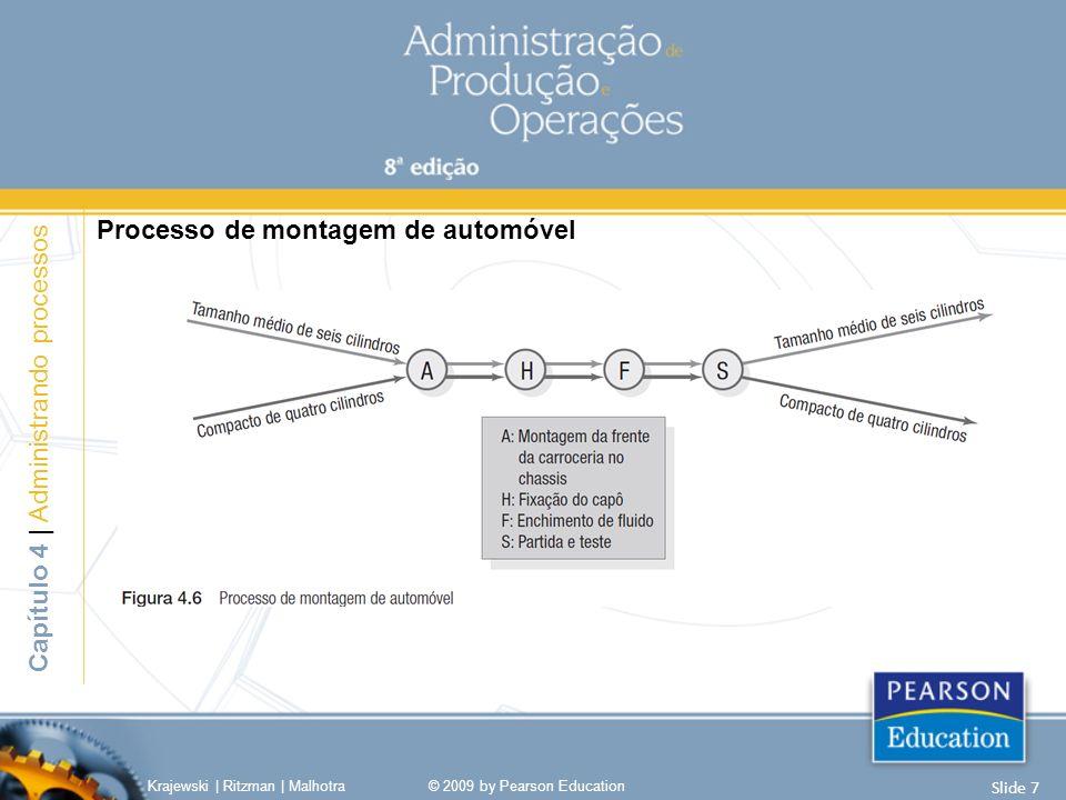 Krajewski | Ritzman | Malhotra© 2009 by Pearson Education Slide 8 Capítulo 4 | Administrando processos