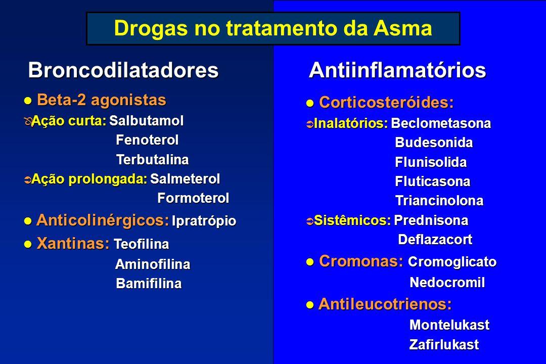 BroncodilatadoresAntiinflamatórios l Beta-2 agonistas Ô Ação curta: Salbutamol Fenoterol Fenoterol Terbutalina Terbutalina Ü Ação prolongada: Salmeter