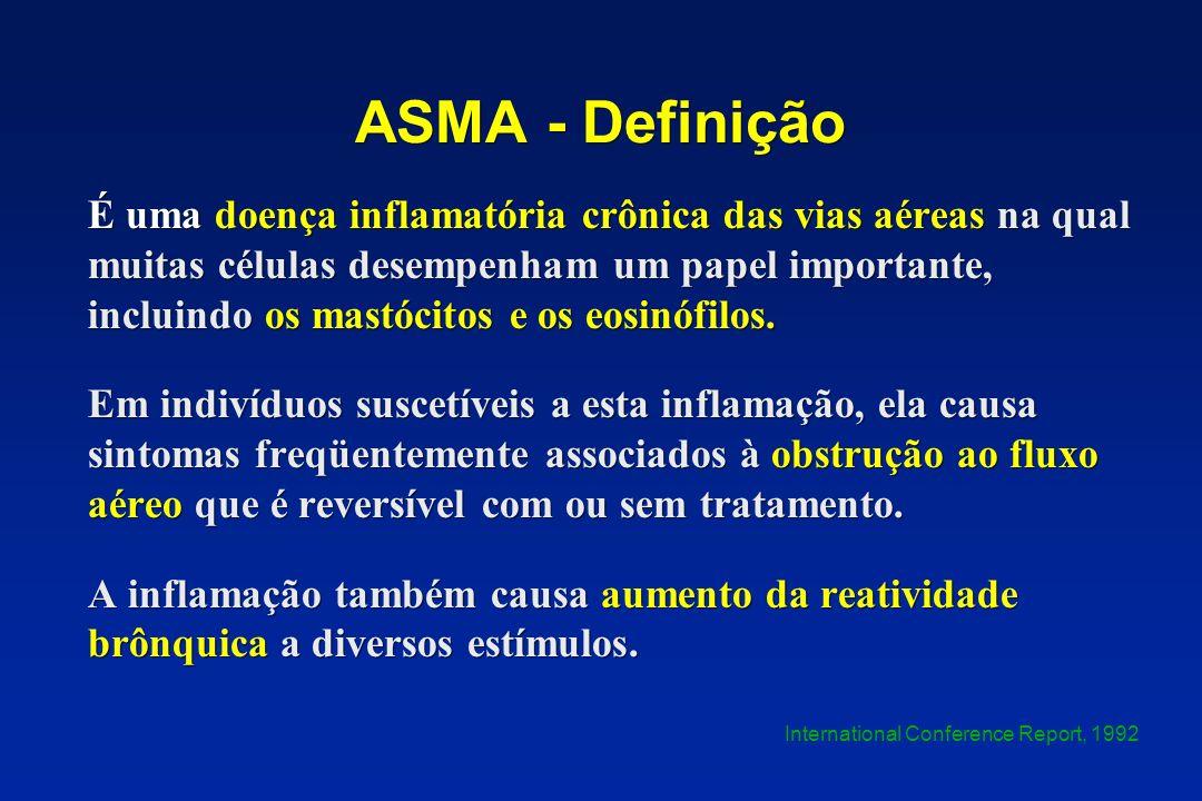 ASMA - Definição É uma doença inflamatória crônica das vias aéreas na qual muitas células desempenham um papel importante, incluindo os mastócitos e o