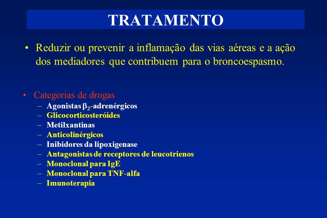 TRATAMENTO Categorias de drogas –Agonistas -adrenérgicos –Glicocorticosteróides –Metilxantinas –Anticolinérgicos –Inibidores da lipoxigenase –Antagoni