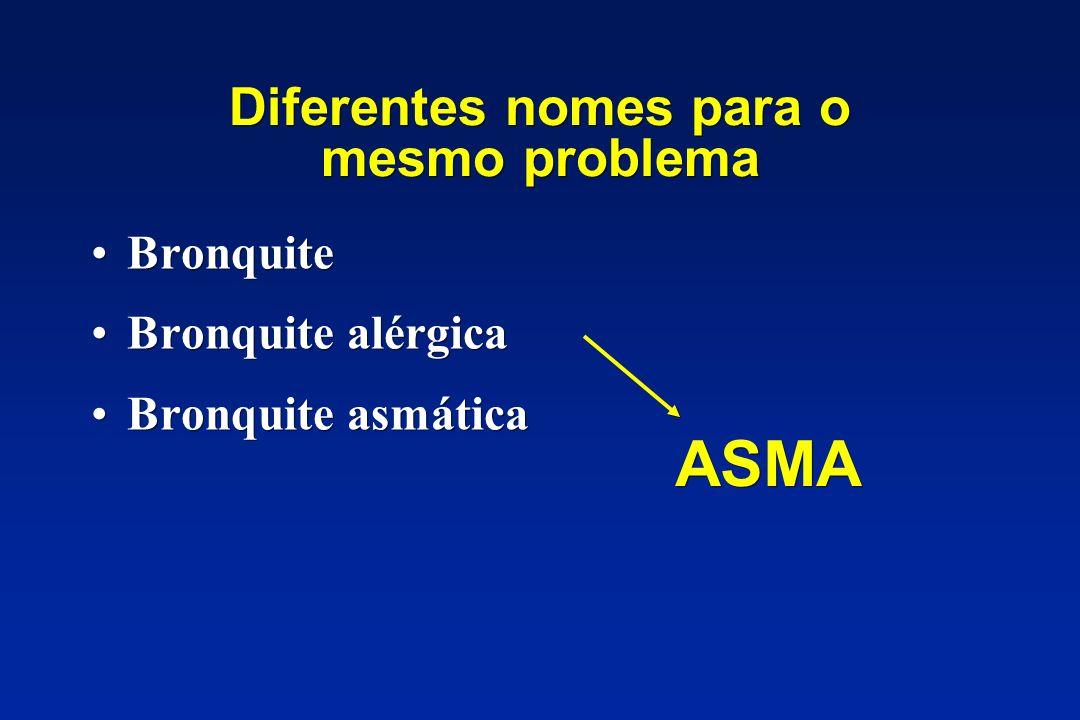 Diferentes nomes para o mesmo problema Bronquite Bronquite alérgica Bronquite asmática Bronquite Bronquite alérgica Bronquite asmática ASMA