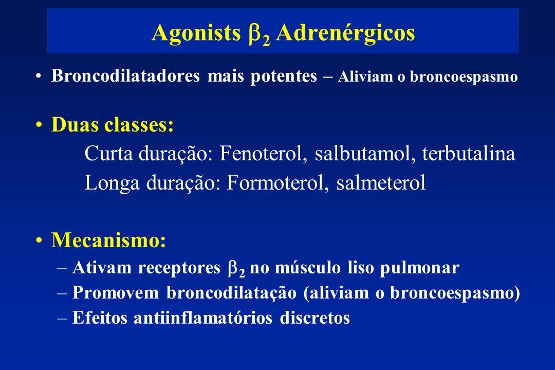 Agonists 2 Adrenérgicos Broncodilatadores mais potentes – Aliviam o broncoespasmo Duas classes: Curta duração: Fenoterol, salbutamol, terbutalina Long