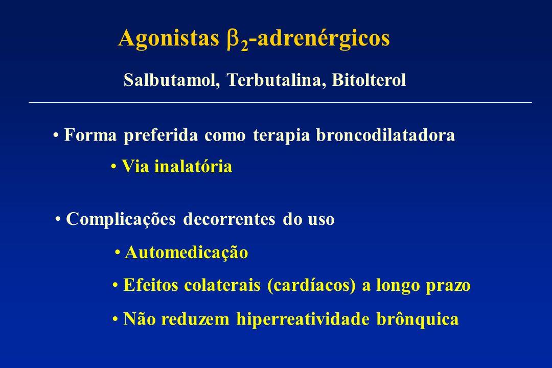 Agonistas 2 -adrenérgicos Salbutamol, Terbutalina, Bitolterol Forma preferida como terapia broncodilatadora Via inalatória Complicações decorrentes do