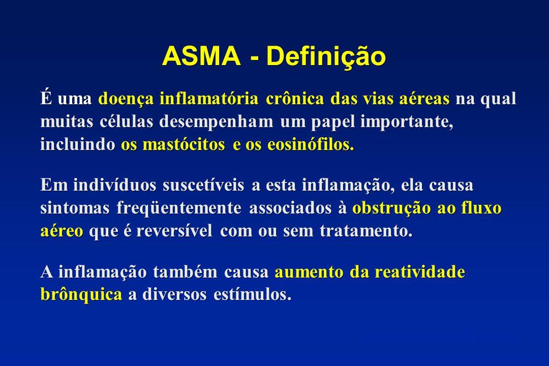 ASMA É a doença crônica mais comum na infância A incidência na população pediátrica brasileira é de 13% 50% a 80% das crianças asmáticas desenvolvem sintomas antes dos 5 anos de idade É a doença crônica mais comum na infância A incidência na população pediátrica brasileira é de 13% 50% a 80% das crianças asmáticas desenvolvem sintomas antes dos 5 anos de idade National Institutes of Health, 1997.