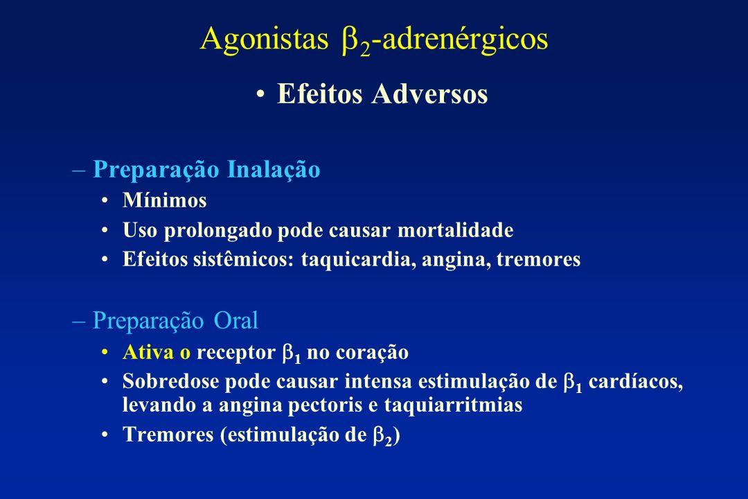 Agonistas 2 -adrenérgicos Efeitos Adversos –Preparação Inalação Mínimos Uso prolongado pode causar mortalidade Efeitos sistêmicos: taquicardia, angina