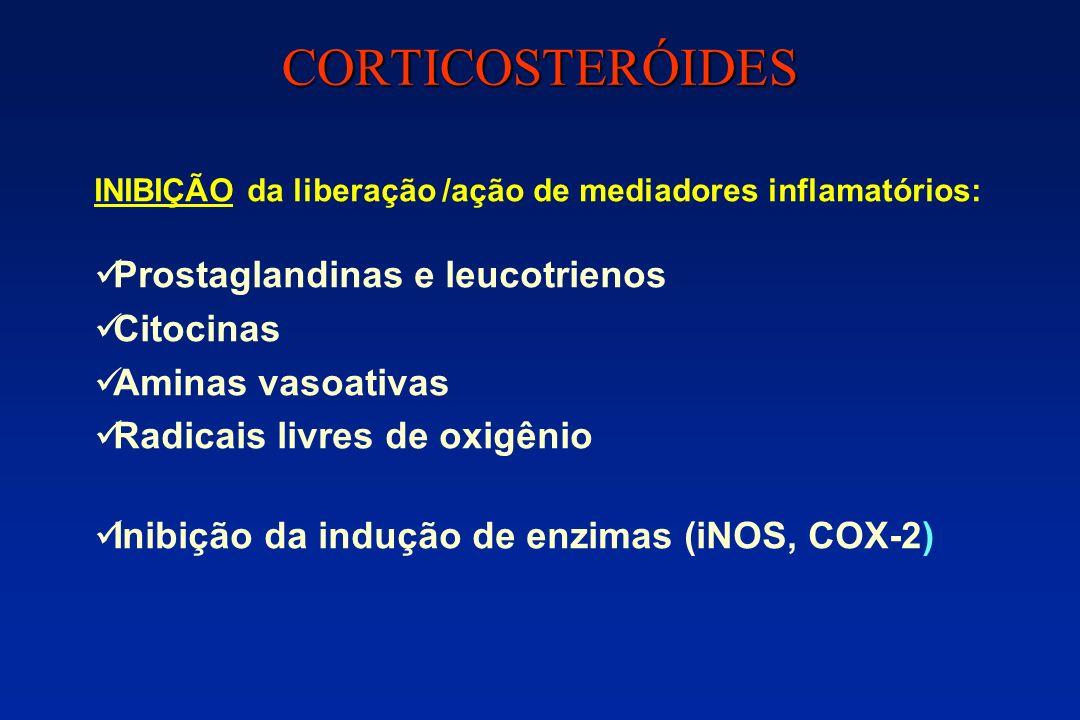 CORTICOSTERÓIDES INIBIÇÃO da liberação /ação de mediadores inflamatórios: Prostaglandinas e leucotrienos Citocinas Aminas vasoativas Radicais livres d