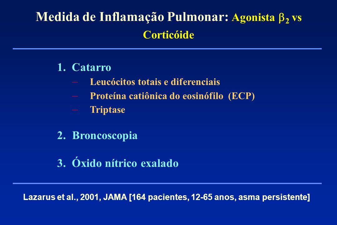Medida de Inflamação Pulmonar: Agonista 2 vs Corticóide 1. Catarro – Leucócitos totais e diferenciais – Proteína catiônica do eosinófilo (ECP) – Tript