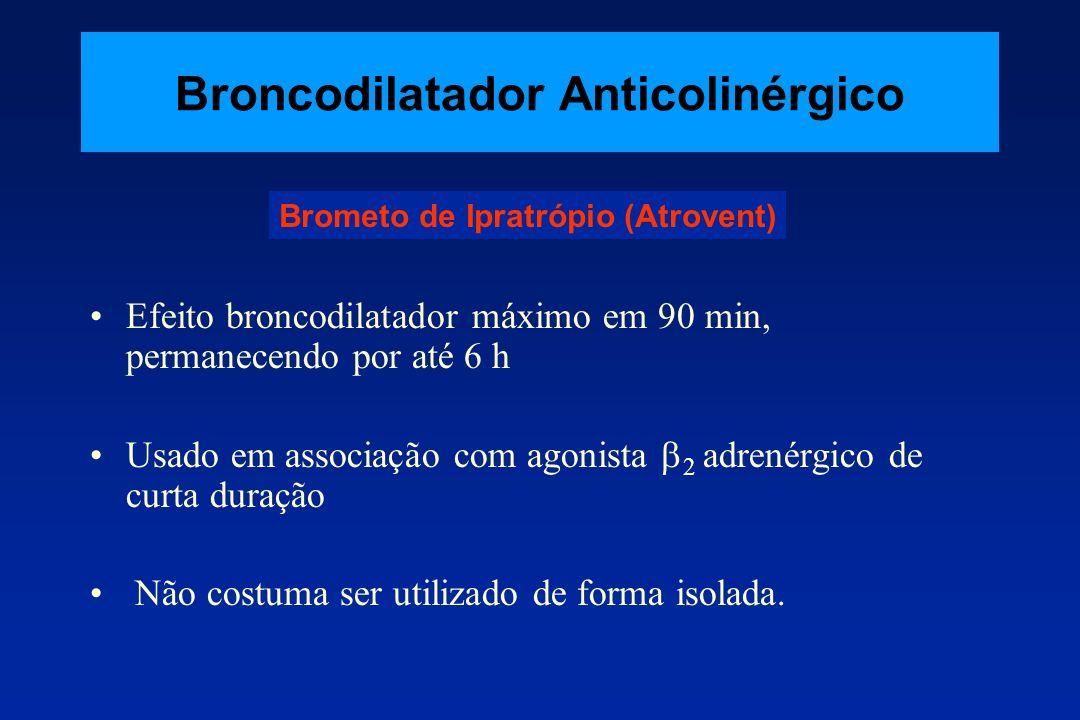Broncodilatador Anticolinérgico Efeito broncodilatador máximo em 90 min, permanecendo por até 6 h Usado em associação com agonista 2 adrenérgico de cu