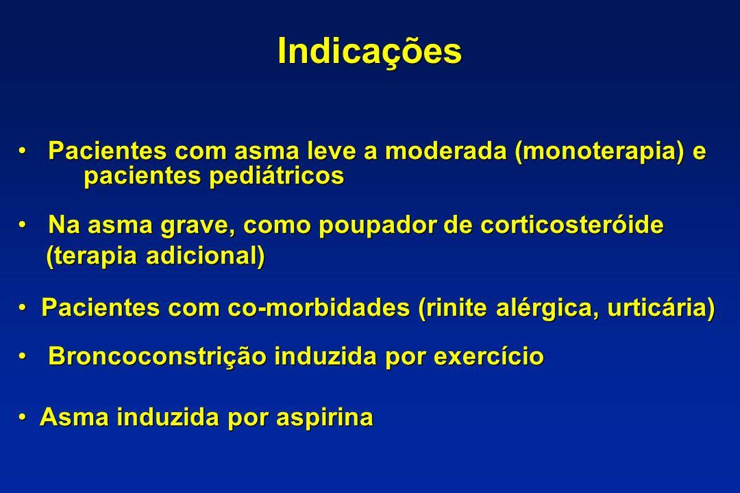 Indicações Pacientes com asma leve a moderada (monoterapia) e pacientes pediátricos Na asma grave, como poupador de corticosteróide (terapia adicional