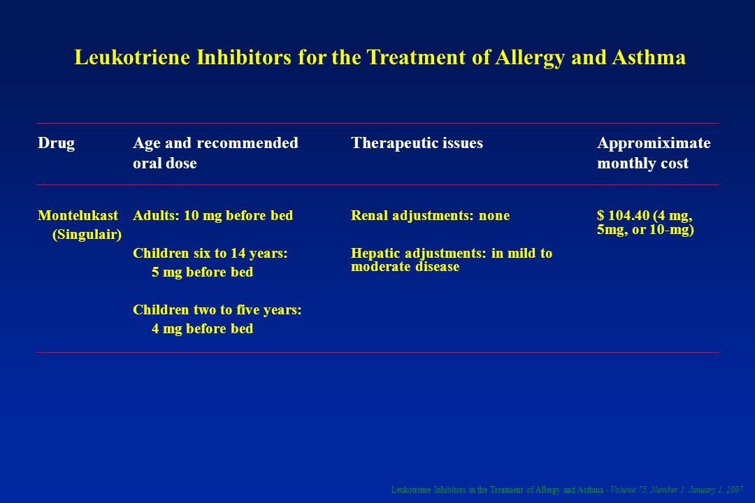 Leukotriene Inhibitors for the Treatment of Allergy and Asthma DrugAge and recommended oral dose Therapeutic issuesAppromiximate monthly cost Monteluk