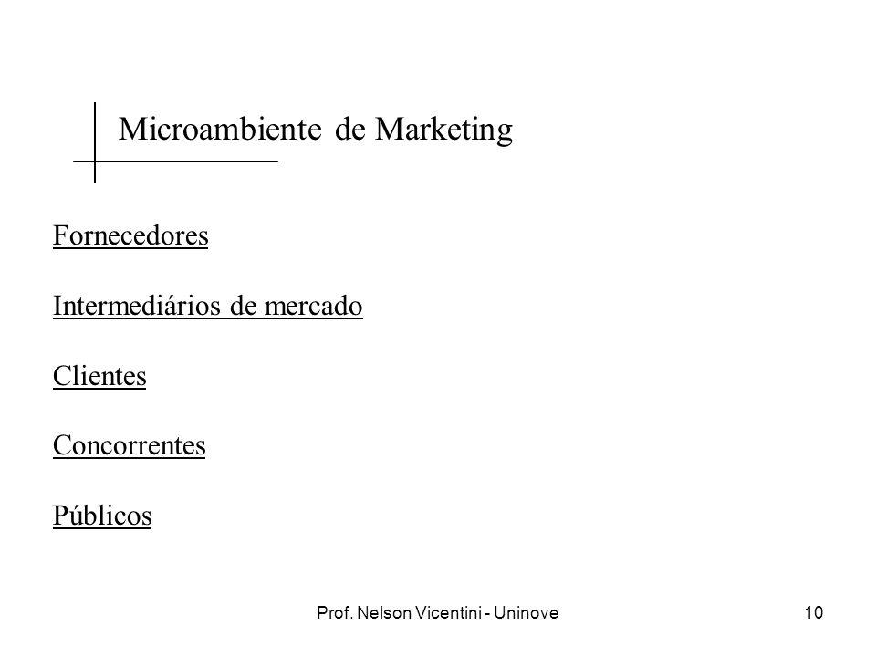 Prof. Nelson Vicentini - Uninove10 Fornecedores Intermediários de mercado Clientes Concorrentes Públicos Microambiente de Marketing