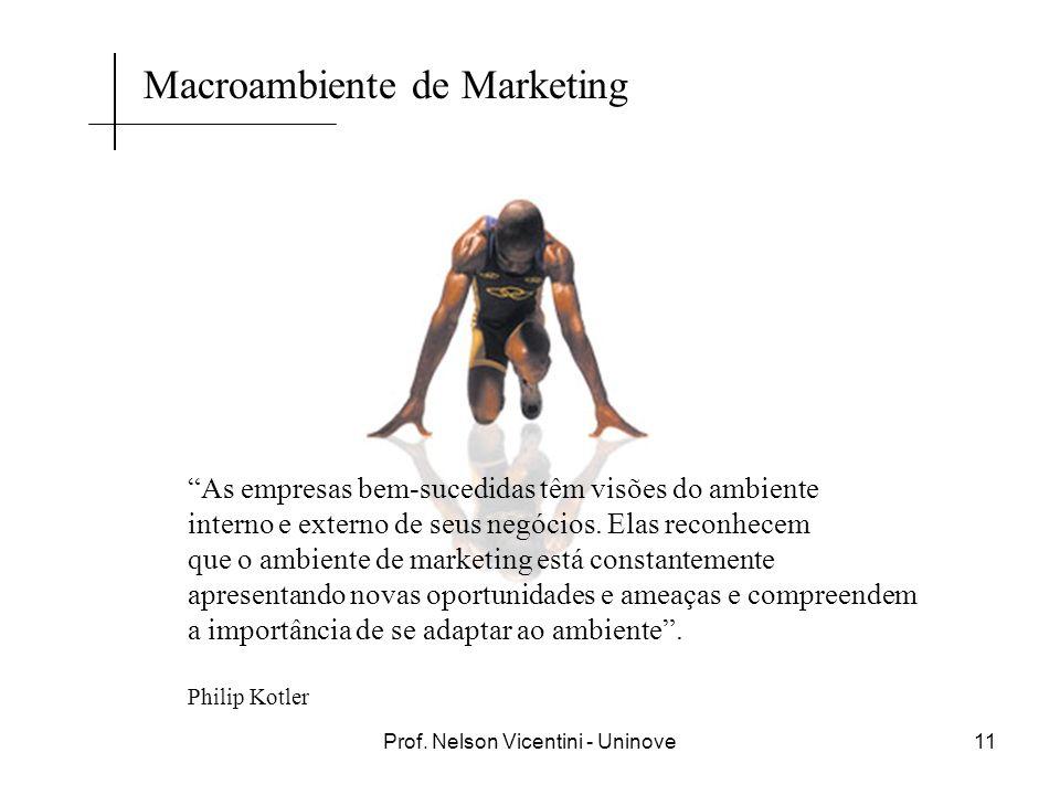 Prof. Nelson Vicentini - Uninove11 Macroambiente de Marketing As empresas bem-sucedidas têm visões do ambiente interno e externo de seus negócios. Ela