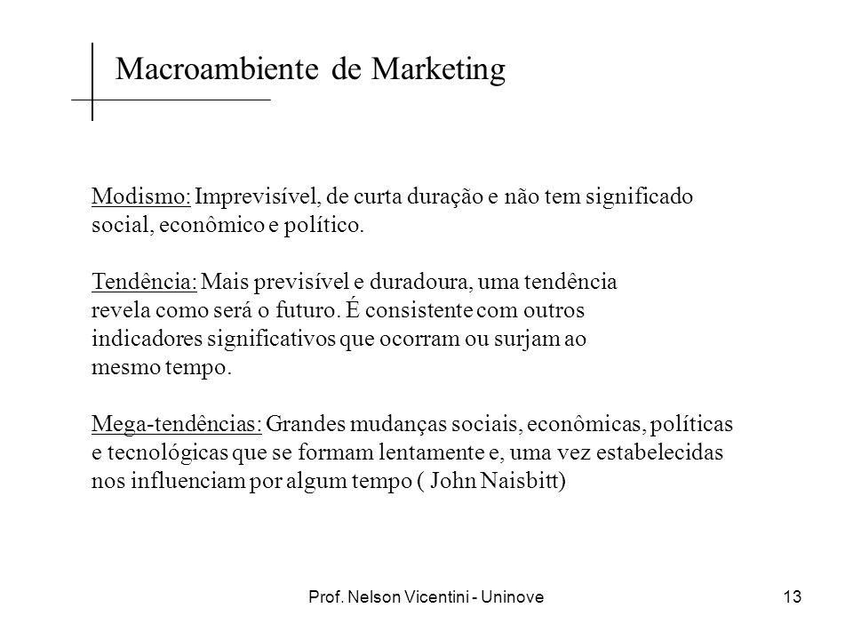 Prof. Nelson Vicentini - Uninove13 Modismo: Imprevisível, de curta duração e não tem significado social, econômico e político. Tendência: Mais previsí
