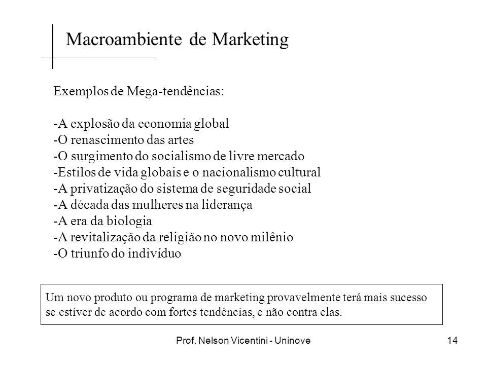 Prof. Nelson Vicentini - Uninove14 Exemplos de Mega-tendências: -A explosão da economia global -O renascimento das artes -O surgimento do socialismo d