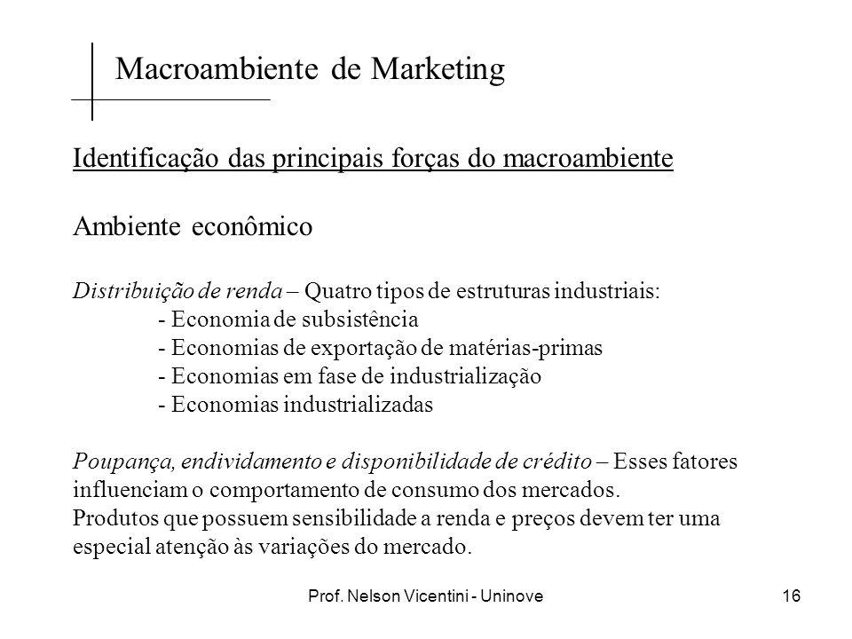 Prof. Nelson Vicentini - Uninove16 Identificação das principais forças do macroambiente Ambiente econômico Distribuição de renda – Quatro tipos de est
