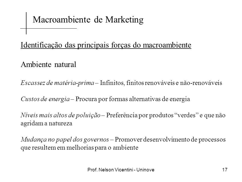 Prof. Nelson Vicentini - Uninove17 Identificação das principais forças do macroambiente Ambiente natural Escassez de matéria-prima – Infinitos, finito