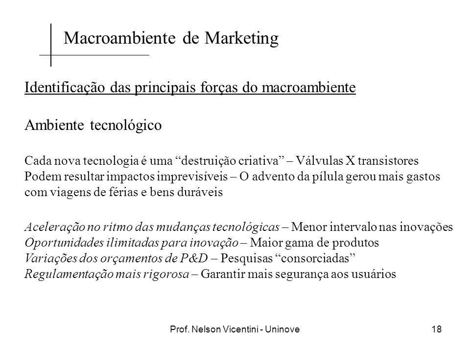 Prof. Nelson Vicentini - Uninove18 Identificação das principais forças do macroambiente Ambiente tecnológico Cada nova tecnologia é uma destruição cri