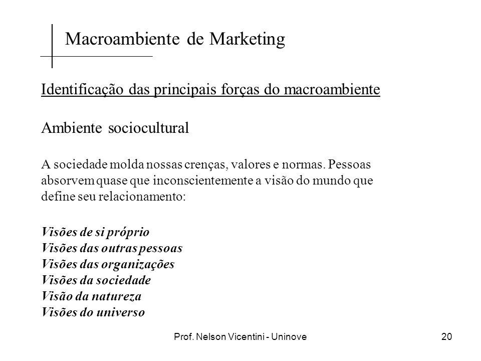 Prof. Nelson Vicentini - Uninove20 Identificação das principais forças do macroambiente Ambiente sociocultural A sociedade molda nossas crenças, valor
