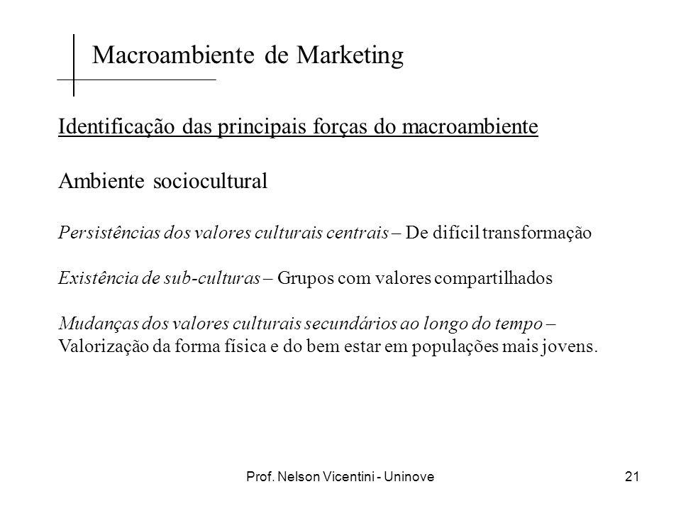 Prof. Nelson Vicentini - Uninove21 Identificação das principais forças do macroambiente Ambiente sociocultural Persistências dos valores culturais cen