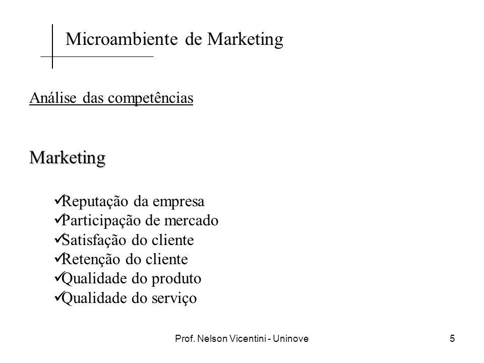 Prof. Nelson Vicentini - Uninove5 Análise das competênciasMarketing Reputação da empresa Participação de mercado Satisfação do cliente Retenção do cli