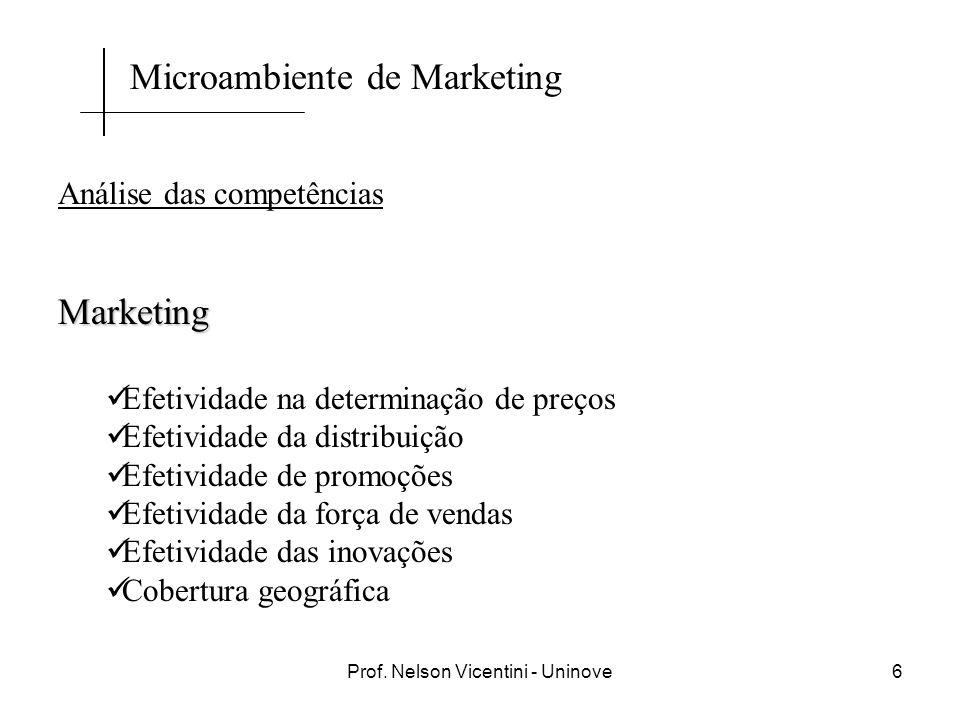Prof. Nelson Vicentini - Uninove6 Análise das competênciasMarketing Efetividade na determinação de preços Efetividade da distribuição Efetividade de p