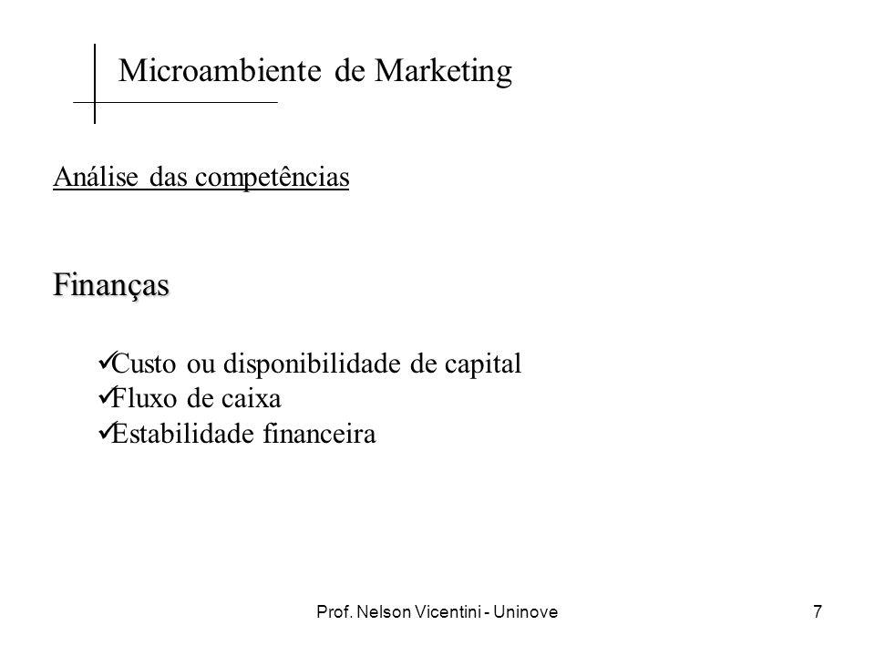Prof. Nelson Vicentini - Uninove7 Análise das competênciasFinanças Custo ou disponibilidade de capital Fluxo de caixa Estabilidade financeira Microamb