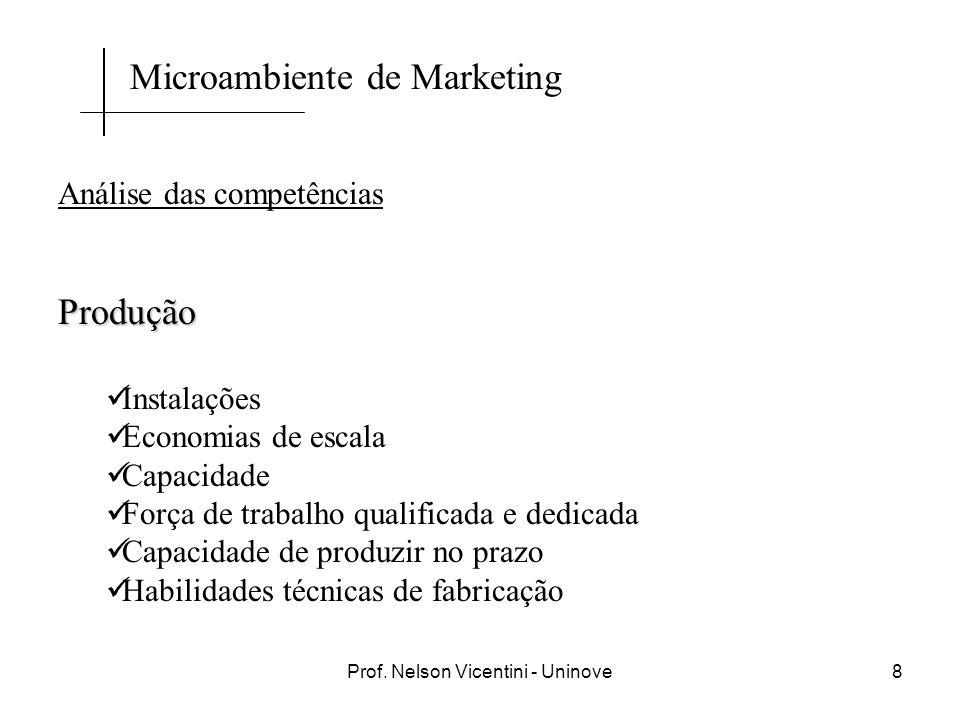 Prof. Nelson Vicentini - Uninove8 Análise das competênciasProdução Instalações Economias de escala Capacidade Força de trabalho qualificada e dedicada