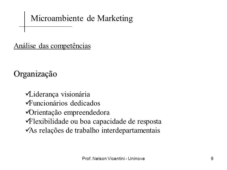 Prof. Nelson Vicentini - Uninove9 Análise das competênciasOrganização Liderança visionária Funcionários dedicados Orientação empreendedora Flexibilida