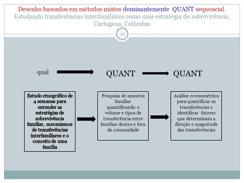 Um desenho MM paralelo: T riangulação das estimativas QUANT e QUAL dos rendimentos familiares em áreas de projeto e de comparação 12 Comunidades do Projeto Comunidades de comparação Pesquisa familiar QUANT QUANT/QUAL Observação das posses familiares e qualidade das construções QUAL: Grupos focais Triangulação das estimativas das 3 fontes – para obter a estimativa mais confiável do rendimento familiar Um desenho equilibrado proporcionando peso igual para os métodos QUANT e QUAL