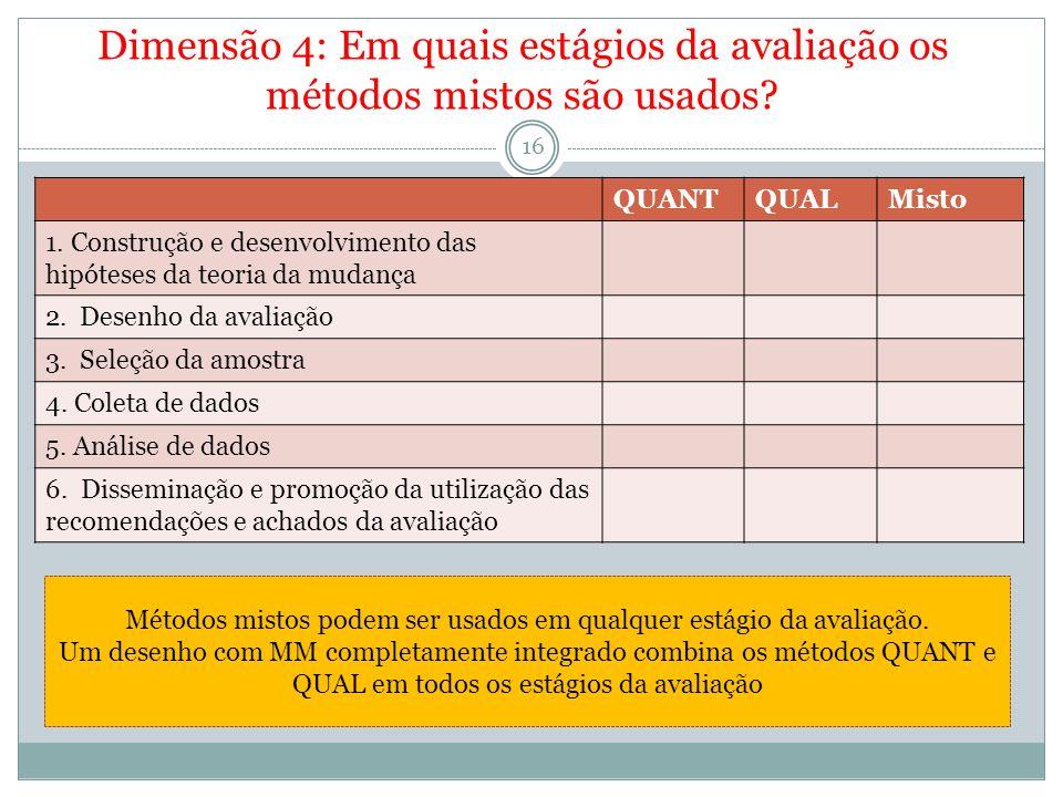 Dimensão 4: Em quais estágios da avaliação os métodos mistos são usados? 16 QUANTQUALMisto 1. Construção e desenvolvimento das hipóteses da teoria da