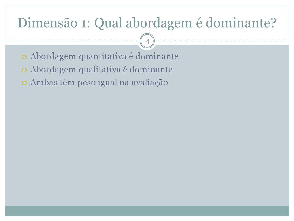 5 ABC D EFG Estudos orientados QUAL incorporando gradualmente mais foco QUANT Estudos orientados QUANT incorporando gradualmente o foco QUAL QUANT QUAL A = Desenho completamente QUANT B = Desenho dominantemente QUANT com alguns elementos QUAL C = Desenhos com orientação QUANT com igual peso para ambas as abordagens D = Estudo desenhado com MM E = Desenhos com orientação QUAL com igual peso para ambas as abordagens F = Desenho dominantemente QUAL com alguns elementos QUANT G = Desenho completamente QUAL O continuum desenho de pesquisa QUANT - QUAL
