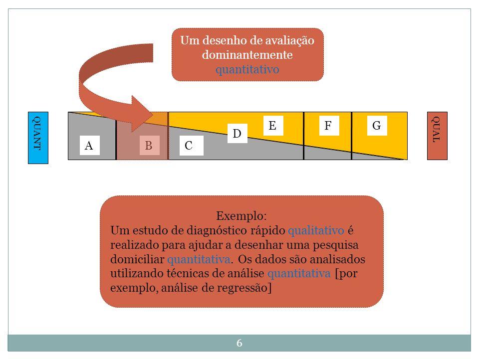 7 ABC D EFG QUANT QUAL Um desenho de avaliação dominantemente qualitativo Exemplo Uma pesquisa amostral rápida quantitativa é conduzida.