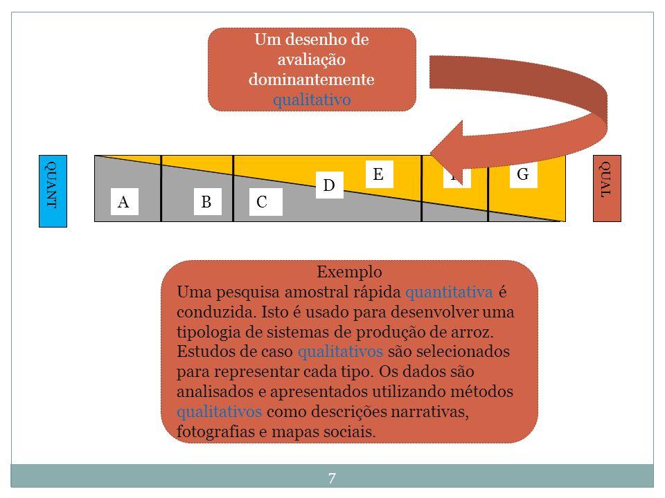 8 Veja a Apostila 4-1 para exemplos de projetos de avaliação em cada ponto no continuum QUANT- QUAL