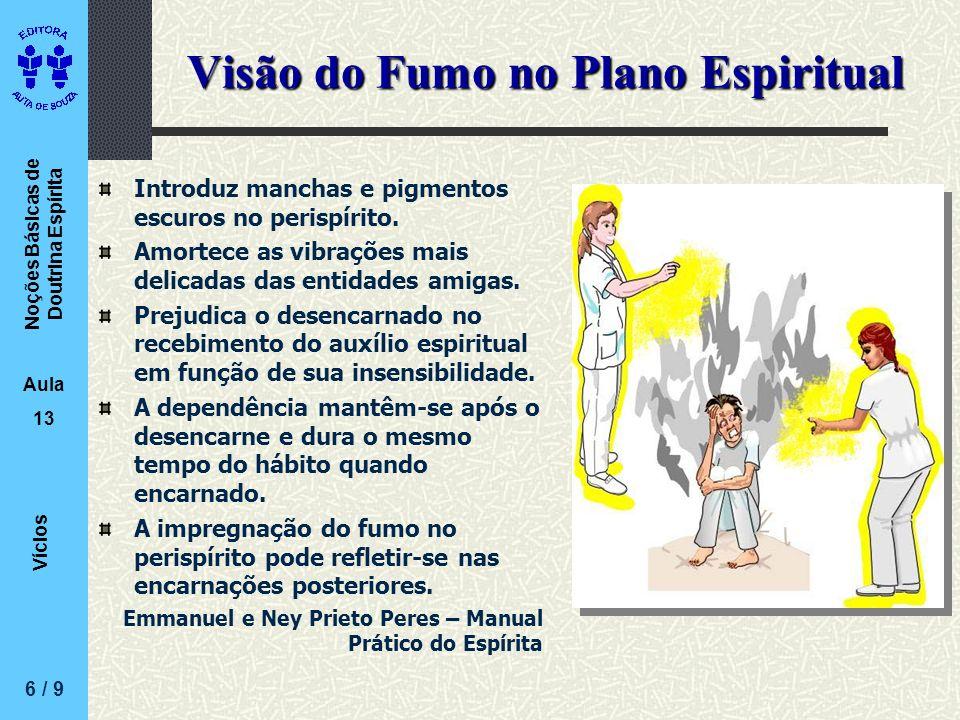 Noções Básicas de Doutrina Espírita Aula 13 Vícios Visão do Fumo no Plano Espiritual Introduz manchas e pigmentos escuros no perispírito. Amortece as